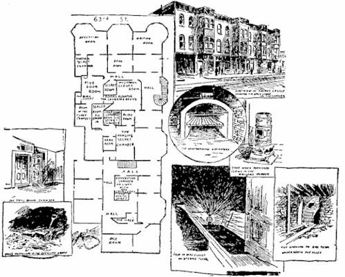 H.H. Holmes murder castle